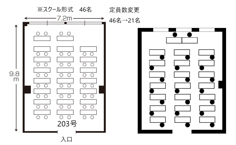 203→203